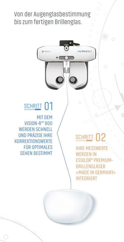Essilor AVA Augenglasbestimmung - Nah+Fern Optik Köln